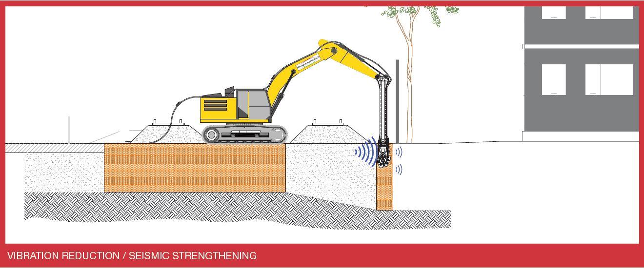 seismic strengthening for deep soil mixing