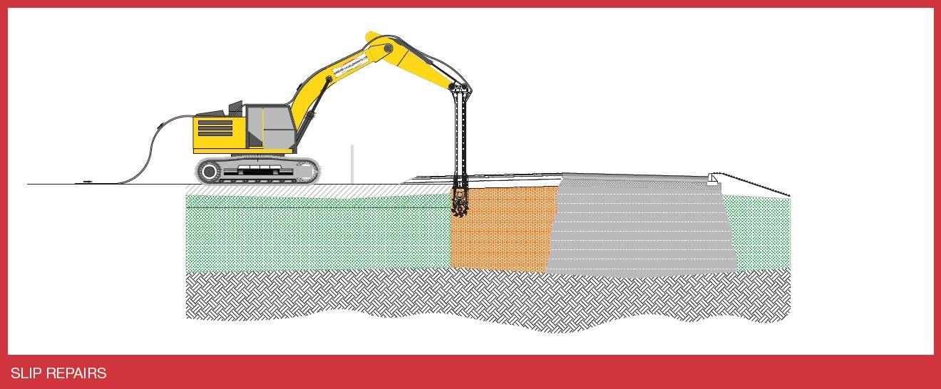 slip repairs for deep soil mixing